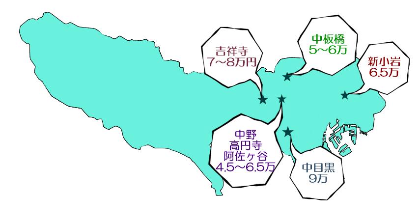 保育士さんにおススメの住まいの地図