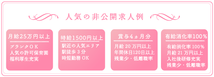 service_sample